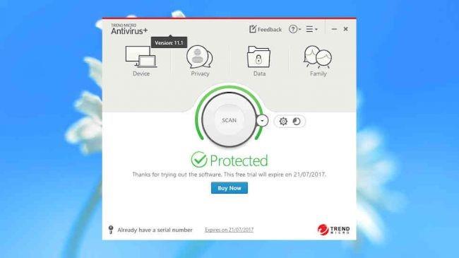 Trend Micro Antivirus Dashboard