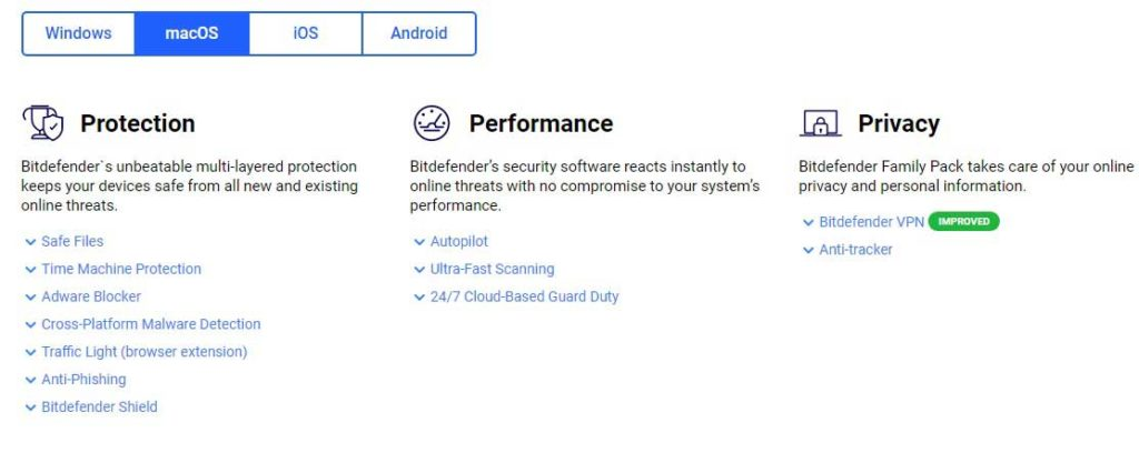 bitdefender family pack and total security features mac